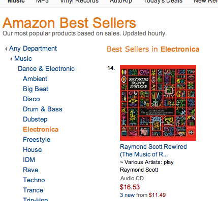 Raymond Scott Rewired #14 on Amazon